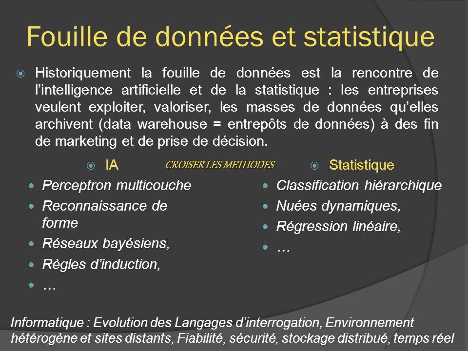 Informatique : Evolution des Langages dinterrogation, Environnement hétérogène et sites distants, Fiabilité, sécurité, stockage distribué, temps réel