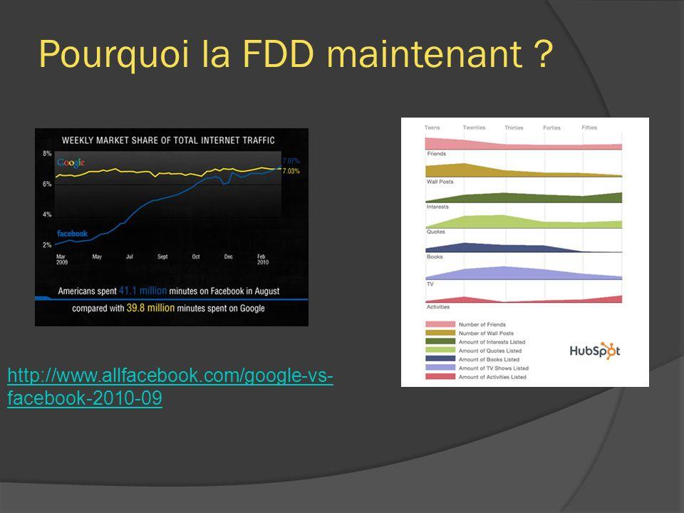 Pourquoi la FDD maintenant ? http://www.allfacebook.com/google-vs- facebook-2010-09