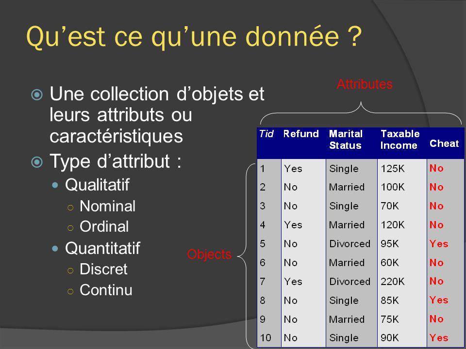 Quest ce quune donnée ? Une collection dobjets et leurs attributs ou caractéristiques Type dattribut : Qualitatif Nominal Ordinal Quantitatif Discret