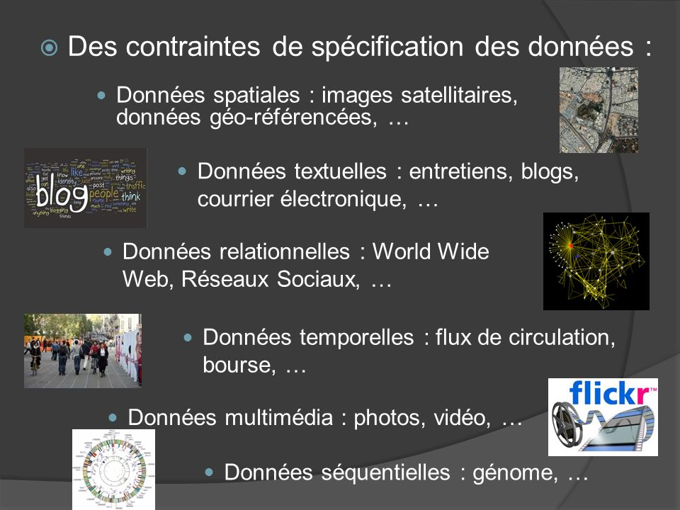 Données spatiales : images satellitaires, données géo-référencées, … Données textuelles : entretiens, blogs, courrier électronique, … Des contraintes