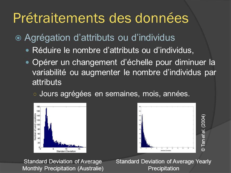Prétraitements des données Agrégation dattributs ou dindividus Réduire le nombre dattributs ou dindividus, Opérer un changement déchelle pour diminuer la variabilité ou augmenter le nombre dindividus par attributs Jours agrégées en semaines, mois, années.