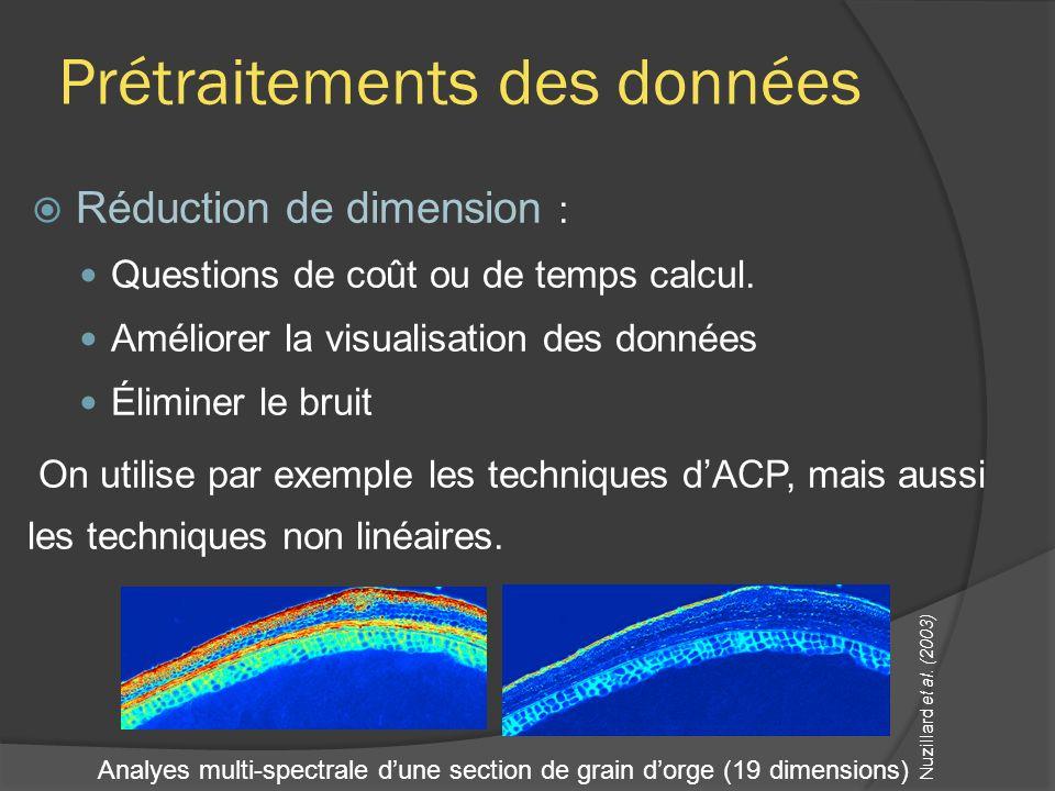 Prétraitements des données Réduction de dimension : Questions de coût ou de temps calcul. Améliorer la visualisation des données Éliminer le bruit On