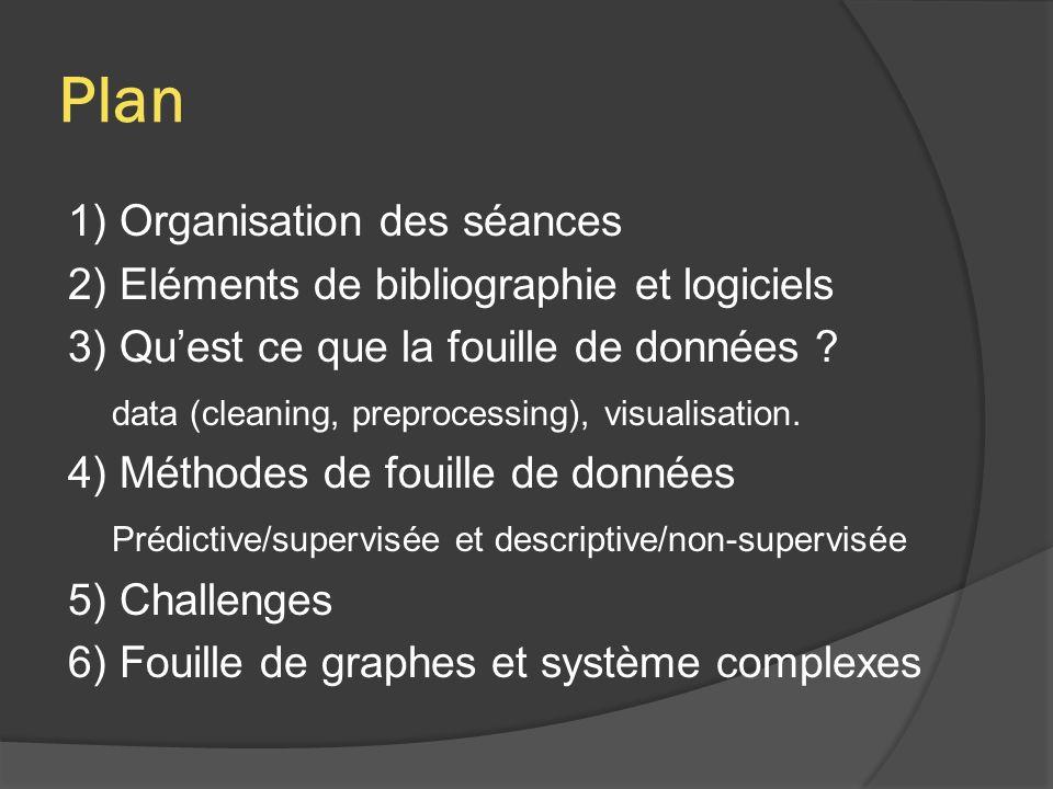 Plan 1) Organisation des séances 2) Eléments de bibliographie et logiciels 3) Quest ce que la fouille de données ? data (cleaning, preprocessing), vis