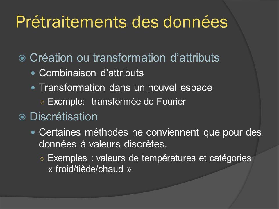 Prétraitements des données Création ou transformation dattributs Combinaison dattributs Transformation dans un nouvel espace Exemple: transformée de Fourier Discrétisation Certaines méthodes ne conviennent que pour des données à valeurs discrètes.