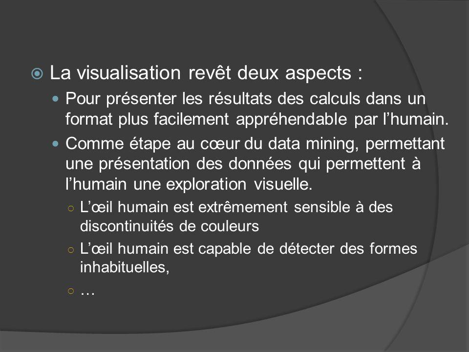 La visualisation revêt deux aspects : Pour présenter les résultats des calculs dans un format plus facilement appréhendable par lhumain. Comme étape a