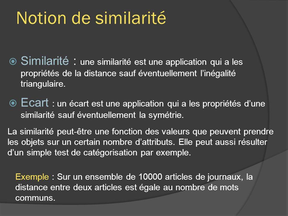 Notion de similarité Similarité : une similarité est une application qui a les propriétés de la distance sauf éventuellement linégalité triangulaire.