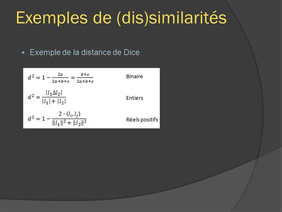 Exemples de (dis)similarités Exemple de la distance de Dice
