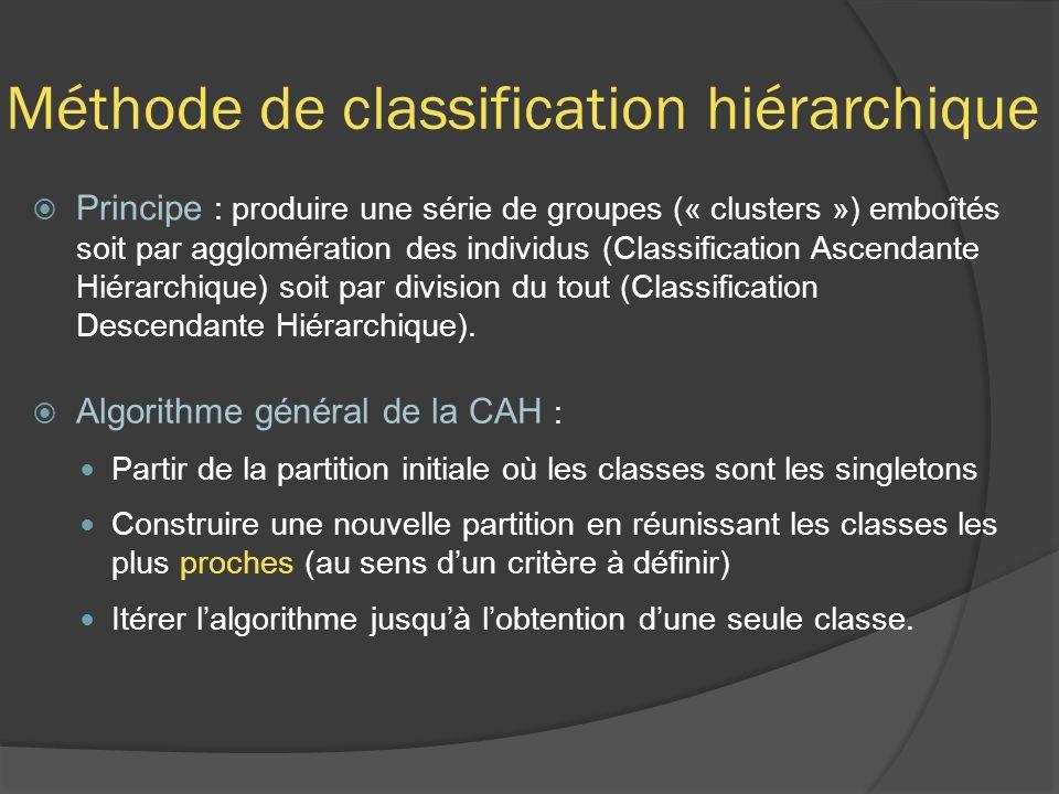 Méthode de classification hiérarchique Principe : produire une série de groupes (« clusters ») emboîtés soit par agglomération des individus (Classification Ascendante Hiérarchique) soit par division du tout (Classification Descendante Hiérarchique).