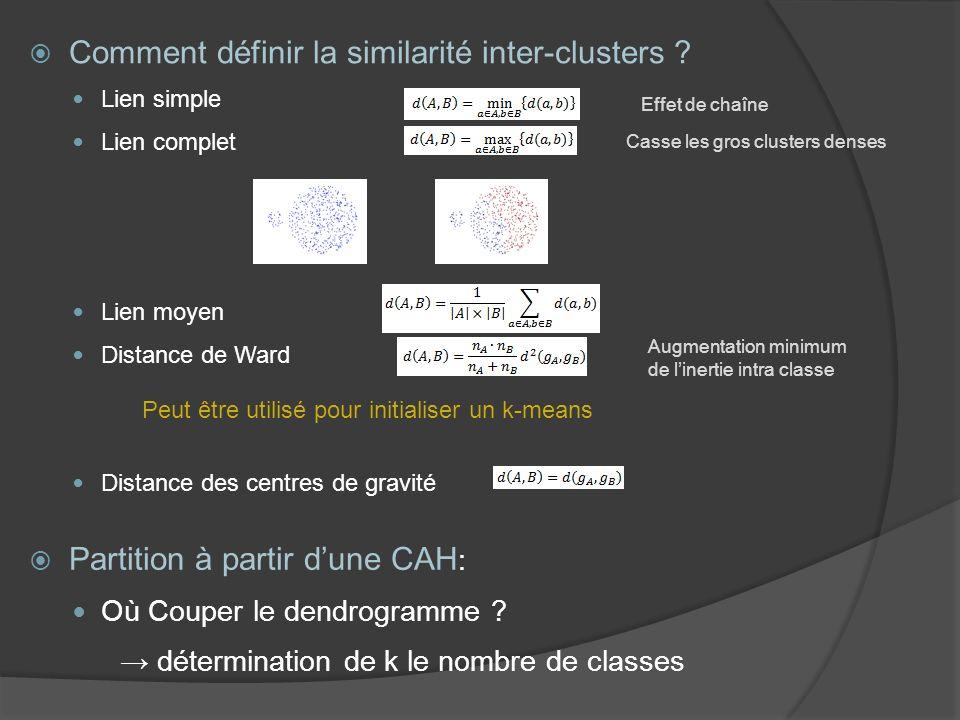 Comment définir la similarité inter-clusters ? Lien simple Lien complet Lien moyen Distance de Ward Distance des centres de gravité Partition à partir
