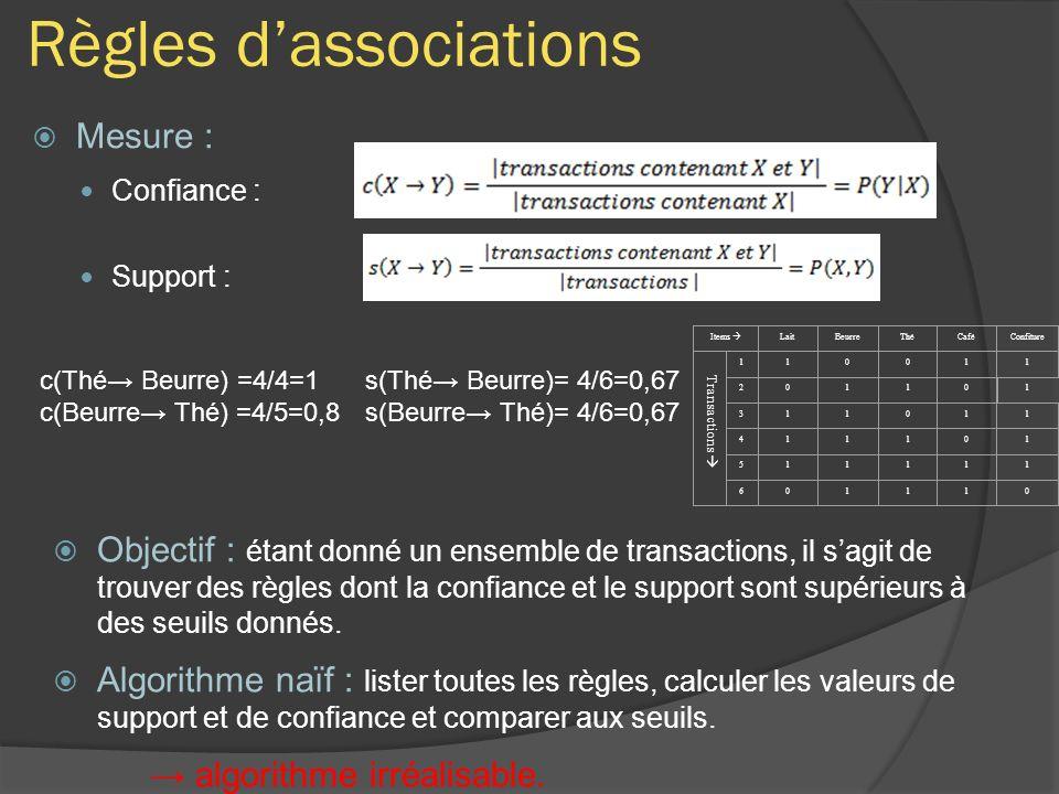 Règles dassociations Mesure : Confiance : Support : Objectif : étant donné un ensemble de transactions, il sagit de trouver des règles dont la confiance et le support sont supérieurs à des seuils donnés.