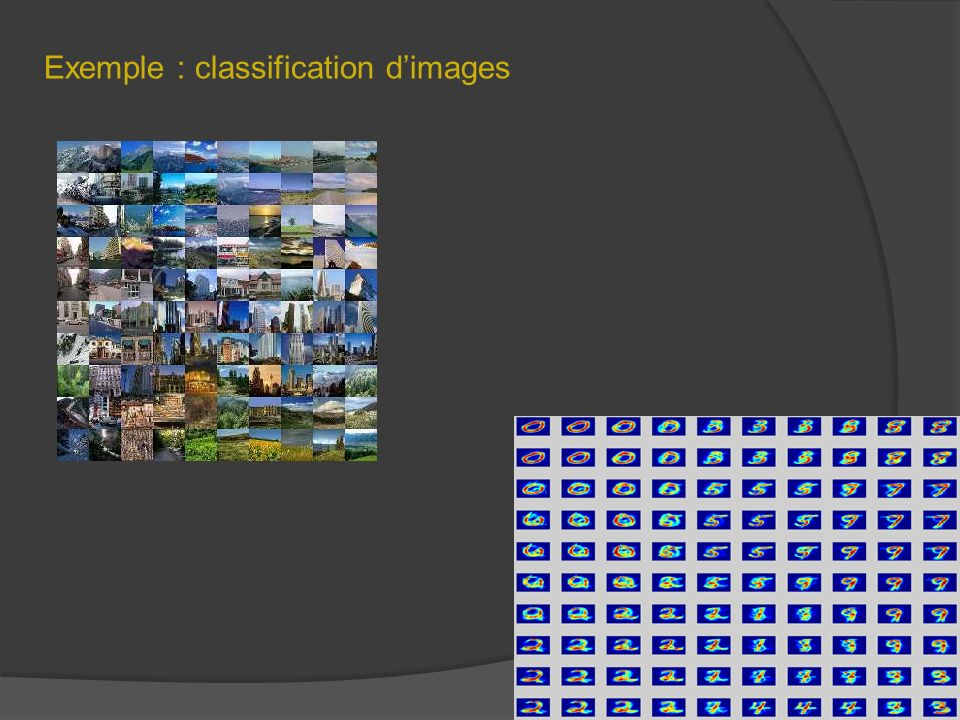 Exemple : classification dimages
