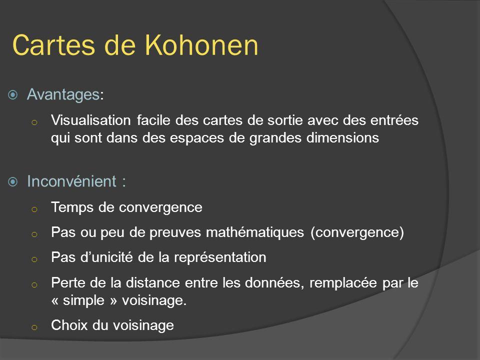 Cartes de Kohonen Avantages : o Visualisation facile des cartes de sortie avec des entrées qui sont dans des espaces de grandes dimensions Inconvénien