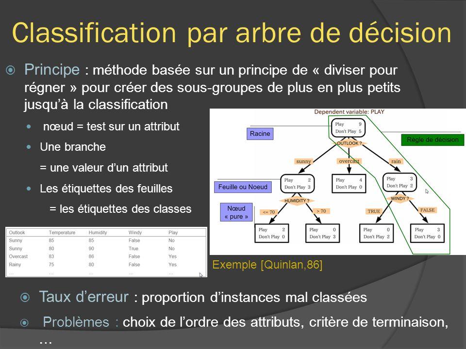 Classification par arbre de décision Principe : méthode basée sur un principe de « diviser pour régner » pour créer des sous-groupes de plus en plus p