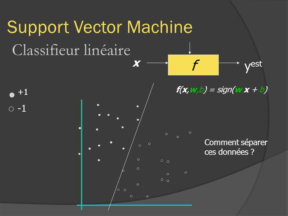 Support Vector Machine Classifieur linéaire f x y est +1 f(x,w,b) = sign(w x + b) Comment séparer ces données ?