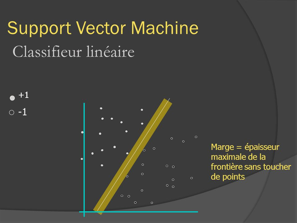 Support Vector Machine Classifieur linéaire +1 Marge = épaisseur maximale de la frontière sans toucher de points