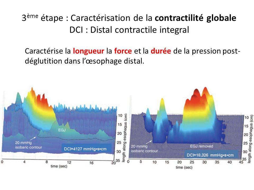 3 ème étape : Caractérisation de la contractilité globale DCI : Distal contractile integral Caractérise la longueur la force et la durée de la pressio
