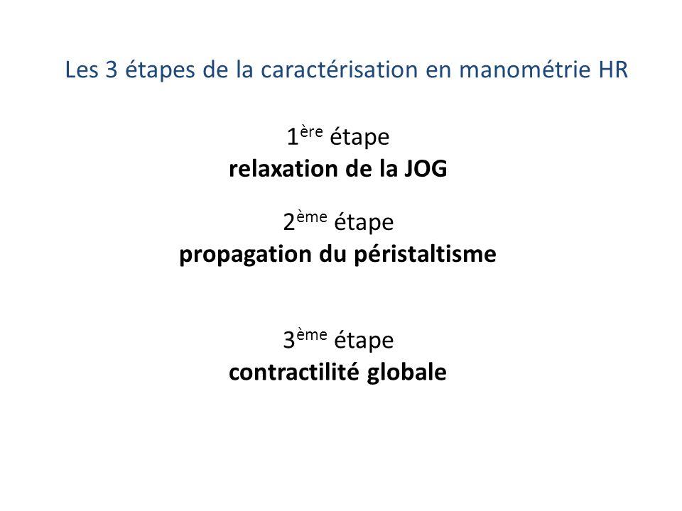 3 ème étape contractilité globale 1 ère étape relaxation de la JOG 2 ème étape propagation du péristaltisme Les 3 étapes de la caractérisation en mano