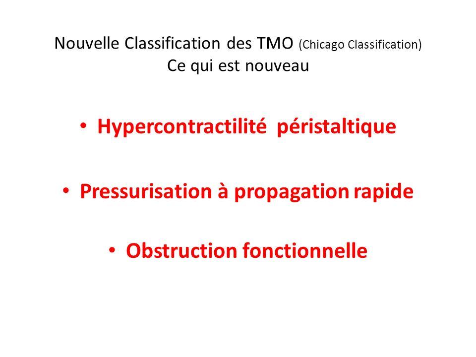 Nouvelle Classification des TMO (Chicago Classification) Ce qui est nouveau Hypercontractilité péristaltique Pressurisation à propagation rapide Obstr
