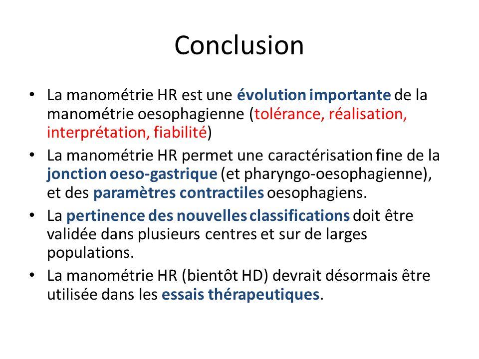 Conclusion La manométrie HR est une évolution importante de la manométrie oesophagienne (tolérance, réalisation, interprétation, fiabilité) La manomét