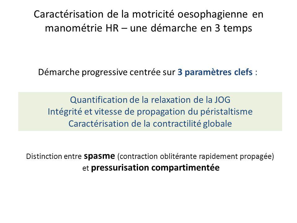 Caractérisation de la motricité oesophagienne en manométrie HR – une démarche en 3 temps Démarche progressive centrée sur 3 paramètres clefs : Quantif