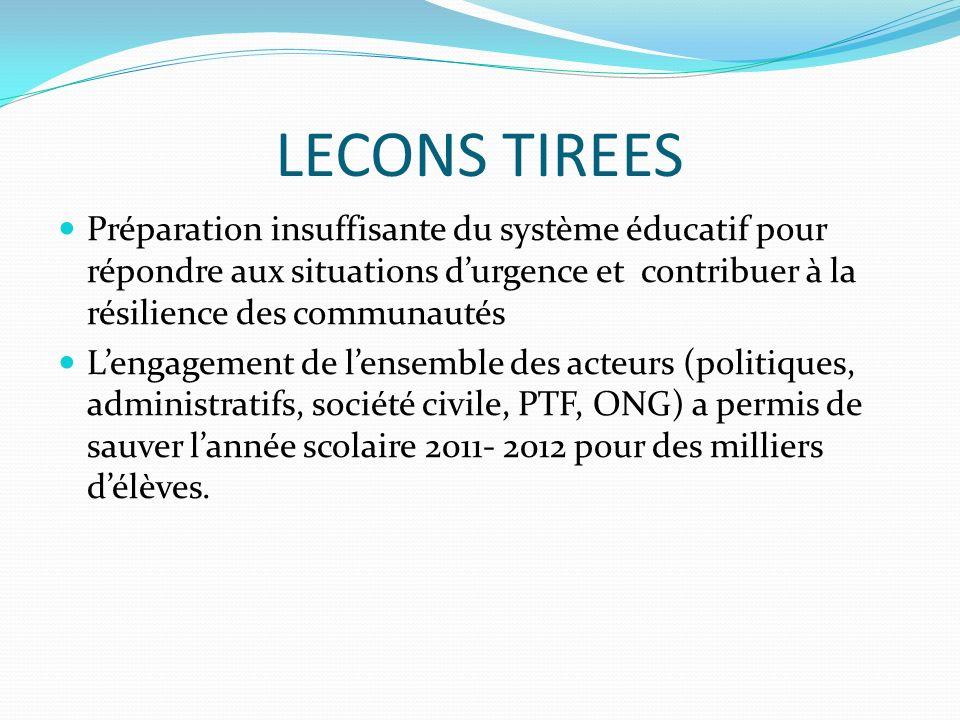 LECONS TIREES Préparation insuffisante du système éducatif pour répondre aux situations durgence et contribuer à la résilience des communautés Lengage