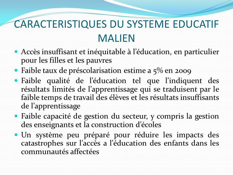 CARACTERISTIQUES DU SYSTEME EDUCATIF MALIEN Accès insuffisant et inéquitable à léducation, en particulier pour les filles et les pauvres Faible taux d