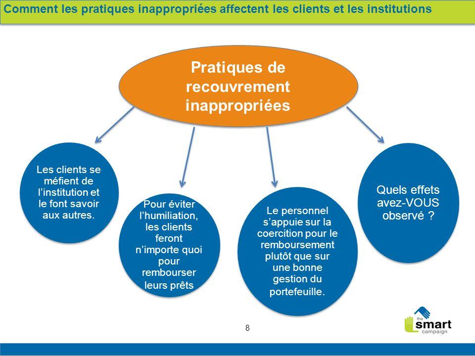 8 Comment les pratiques inappropriées affectent les clients et les institutions Pratiques de recouvrement inappropriées Les clients se méfient de lins