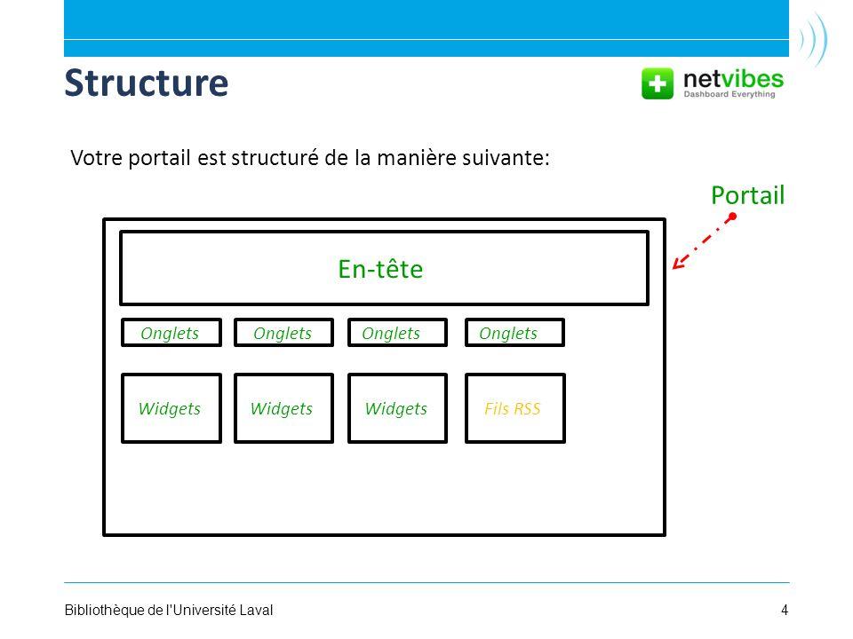 4Bibliothèque de l Université Laval Structure Votre portail est structuré de la manière suivante: Portail En-tête Onglets Widgets Onglets Fils RSS