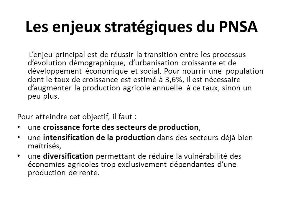 Les enjeux stratégiques du PNSA Lenjeu principal est de réussir la transition entre les processus dévolution démographique, durbanisation croissante e