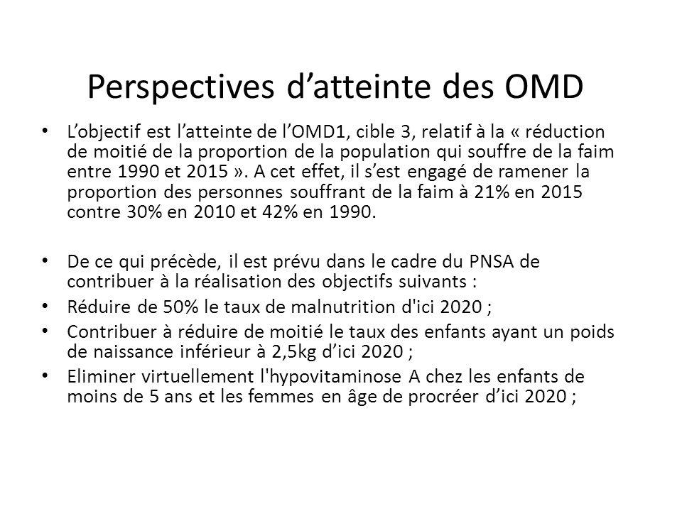 Perspectives datteinte des OMD Lobjectif est latteinte de lOMD1, cible 3, relatif à la « réduction de moitié de la proportion de la population qui sou