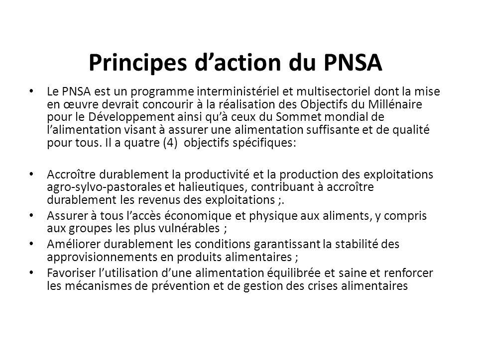 Principes daction du PNSA Le PNSA est un programme interministériel et multisectoriel dont la mise en œuvre devrait concourir à la réalisation des Obj
