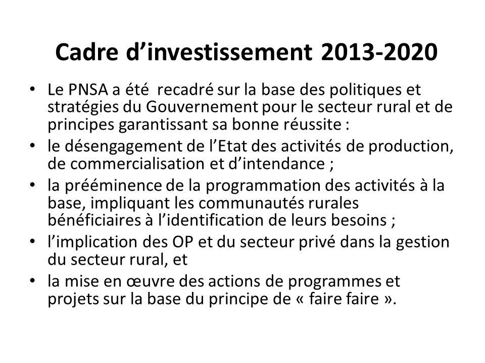 Cadre dinvestissement 2013-2020 Le PNSA a été recadré sur la base des politiques et stratégies du Gouvernement pour le secteur rural et de principes g