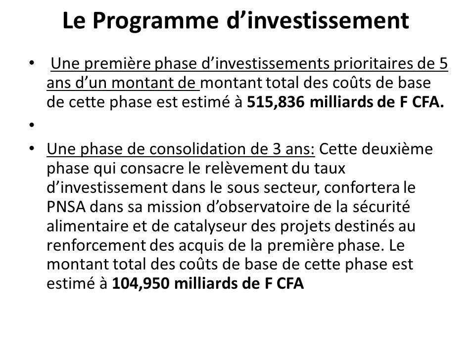 Le Programme dinvestissement Une première phase dinvestissements prioritaires de 5 ans dun montant de montant total des coûts de base de cette phase e