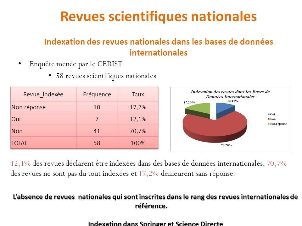Revues scientifiques nationales Indexation des revues nationales dans les bases de données internationales 12,1% des revues déclarent être indexées dans des bases de données internationales, 70,7% des revues ne sont pas du tout indexées et 17,2% demeurent sans réponse.