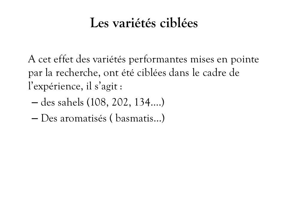 Les variétés ciblées A cet effet des variétés performantes mises en pointe par la recherche, ont été ciblées dans le cadre de lexpérience, il sagit : – des sahels (108, 202, 134….) – Des aromatisés ( basmatis…)