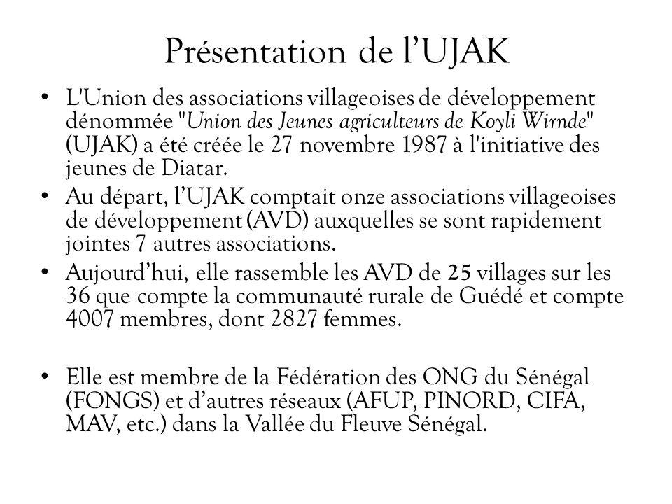 Présentation de lUJAK L Union des associations villageoises de développement dénommée Union des Jeunes agriculteurs de Koyli Wirnde (UJAK) a été créée le 27 novembre 1987 à l initiative des jeunes de Diatar.