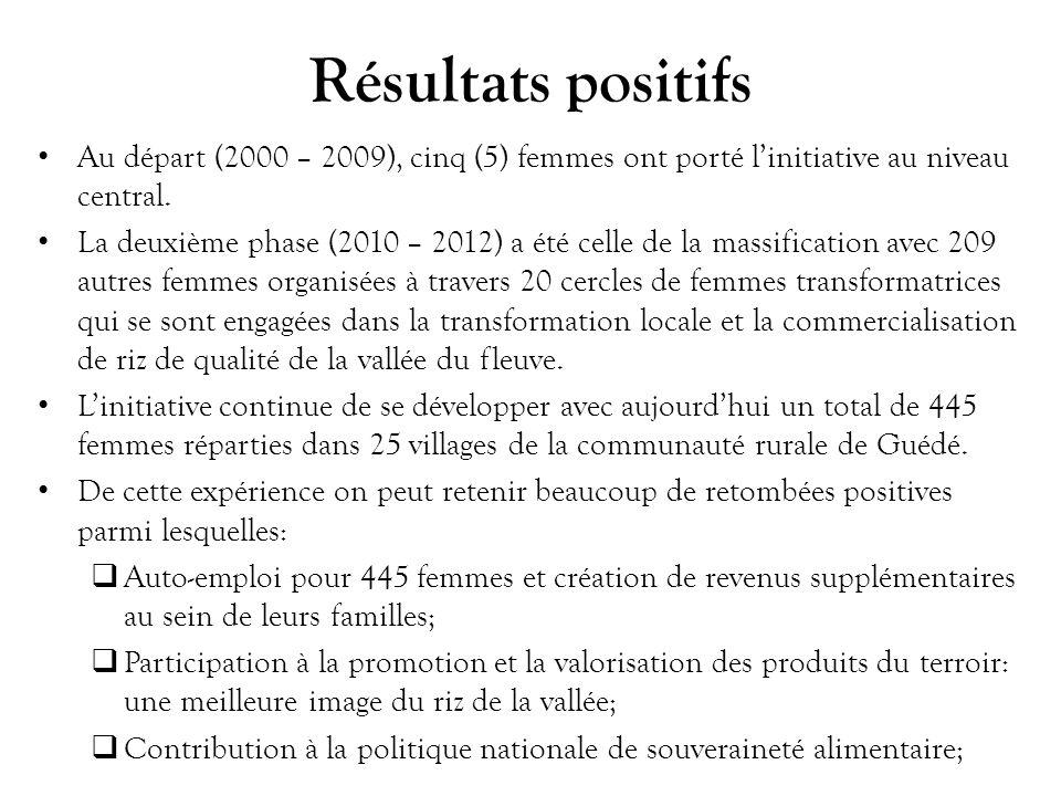 Résultats positifs Au départ (2000 – 2009), cinq (5) femmes ont porté linitiative au niveau central.