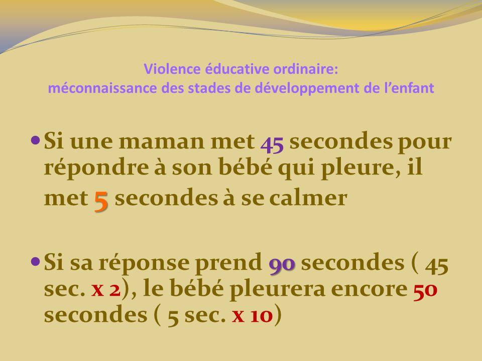Violence éducative ordinaire: méconnaissance des stades de développement de lenfant 5 Si une maman met 45 secondes pour répondre à son bébé qui pleure, il met 5 secondes à se calmer 90 Si sa réponse prend 90 secondes ( 45 sec.