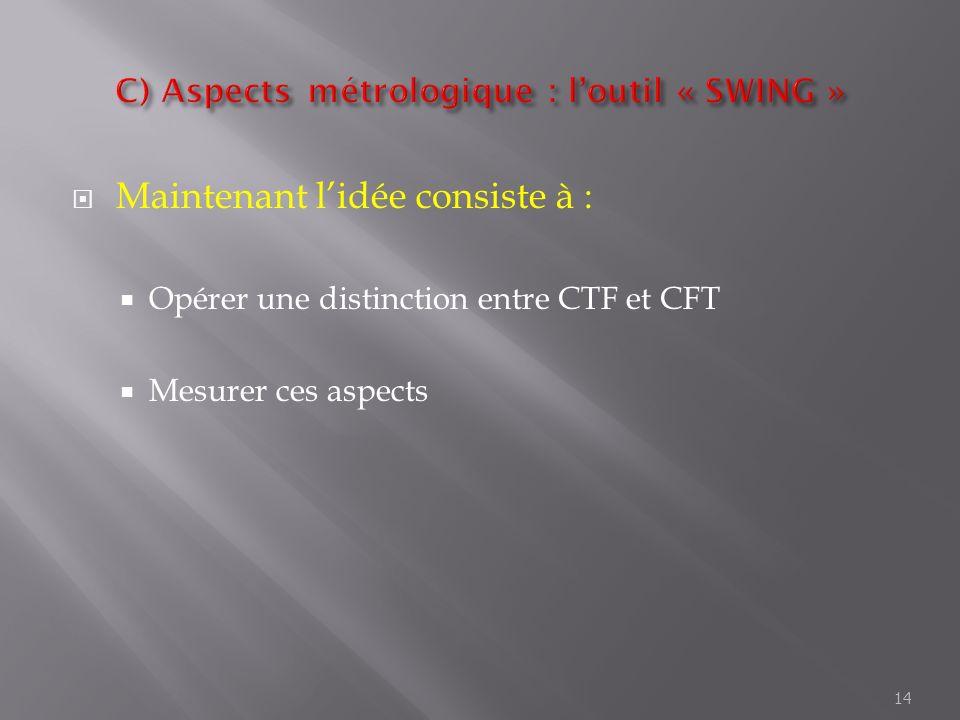 14 Maintenant lidée consiste à : Opérer une distinction entre CTF et CFT Mesurer ces aspects