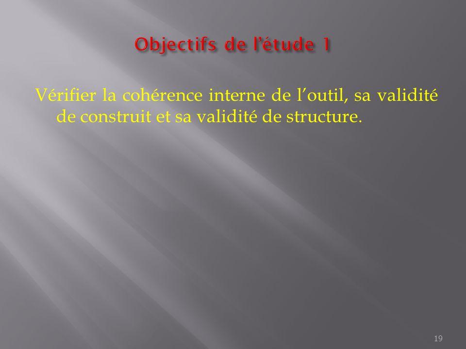 Vérifier la cohérence interne de loutil, sa validité de construit et sa validité de structure. 19