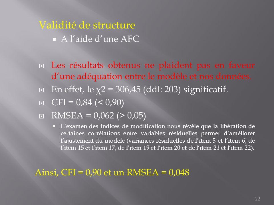 Validité de structure A laide dune AFC Les résultats obtenus ne plaident pas en faveur dune adéquation entre le modèle et nos données. En effet, le χ