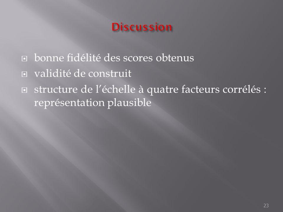 bonne fidélité des scores obtenus validité de construit structure de léchelle à quatre facteurs corrélés : représentation plausible 23