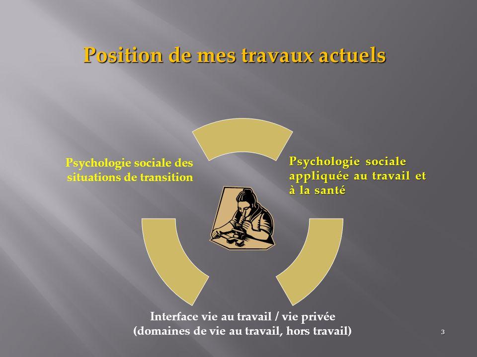 3 Psychologie sociale appliquée au travail et à la santé Interface vie au travail / vie privée (domaines de vie au travail, hors travail) Psychologie