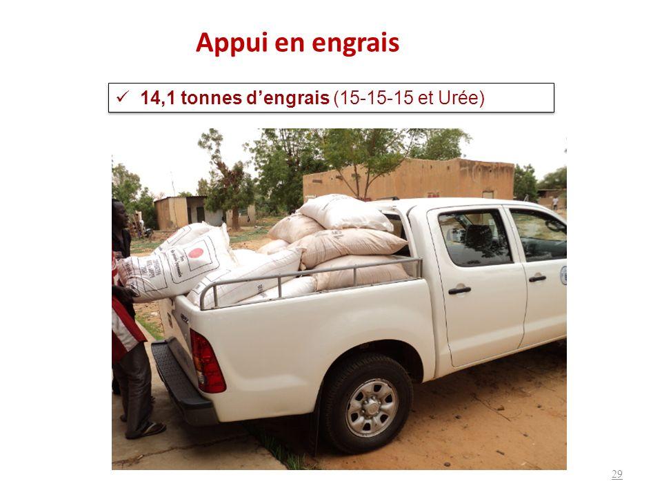 Appui en engrais 29 14,1 tonnes dengrais (15-15-15 et Urée)