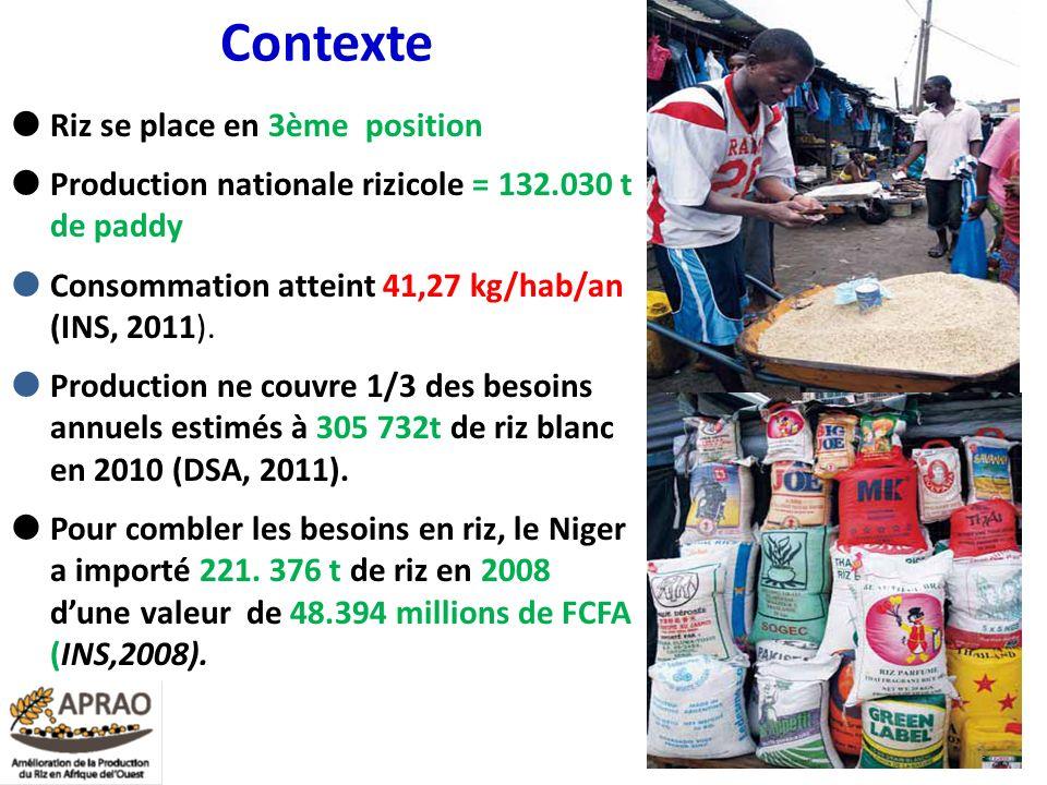 Conclusion(suite) Défis majeurs 2012 : Adoption de la SNDR Accroitre la production de riz au Niger de 132000 t à 150000 t en 2012 à travers lutilisation des semences certifiées augmentation des S²,techniques culturales, etc.