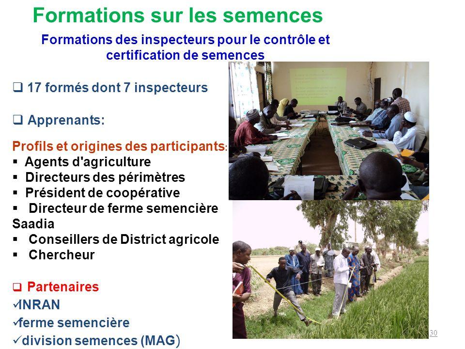 Apprenants: Profils et origines des participants : Agents d'agriculture Directeurs des périmètres Président de coopérative Directeur de ferme semenciè