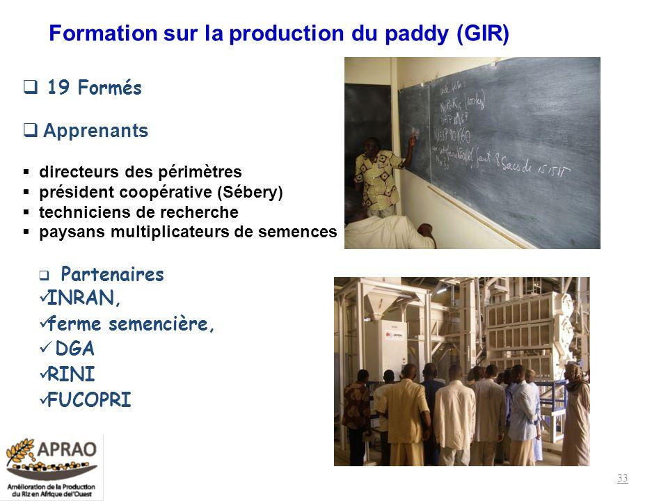 Formation sur la production du paddy (GIR) 19 Formés Apprenants directeurs des périmètres président coopérative (Sébery) techniciens de recherche pays
