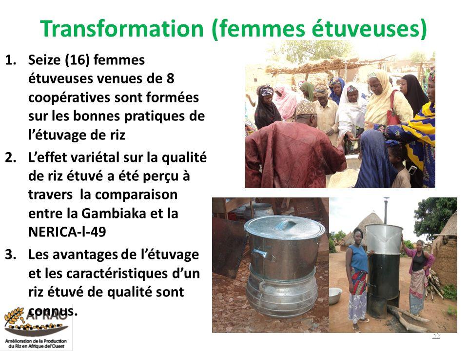 Transformation (femmes étuveuses) 35 1.Seize (16) femmes étuveuses venues de 8 coopératives sont formées sur les bonnes pratiques de létuvage de riz 2