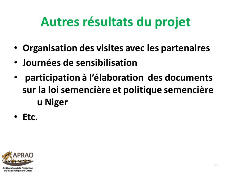 Autres résultats du projet Organisation des visites avec les partenaires Journées de sensibilisation participation à lélaboration des documents sur la