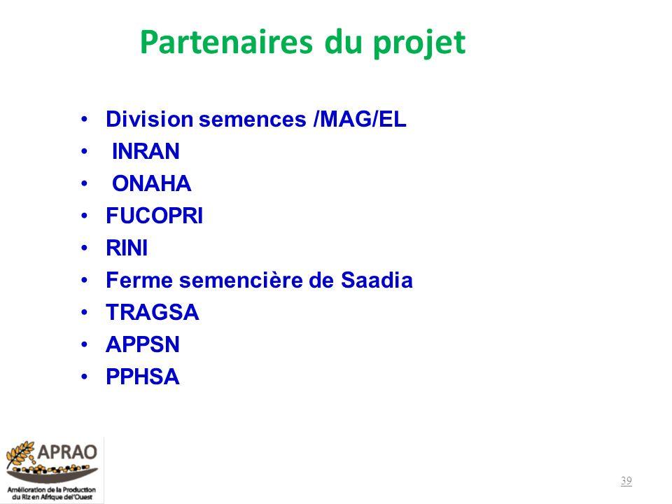 Division semences /MAG/EL INRAN ONAHA FUCOPRI RINI Ferme semencière de Saadia TRAGSA APPSN PPHSA 39 Partenaires du projet